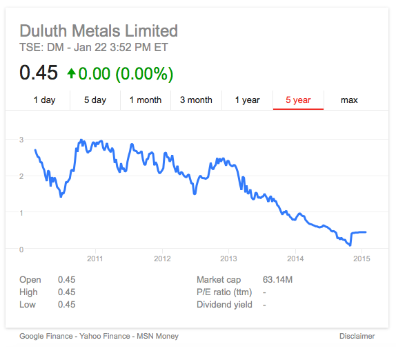 duluth_metals_5yr