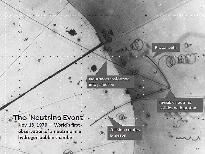 An annotated description of the first recorded neutrino event in 1970 that has spurred significant research into the mysterious yet abundant particles in recent years. (Wikipedia)