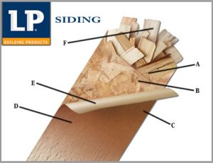 An example of Louisiana-Pacific's wood siding product.