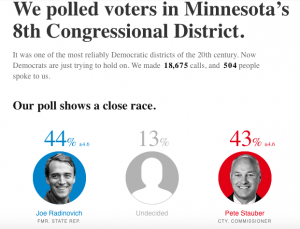 Radinovich holds narrow lead in NY Times poll